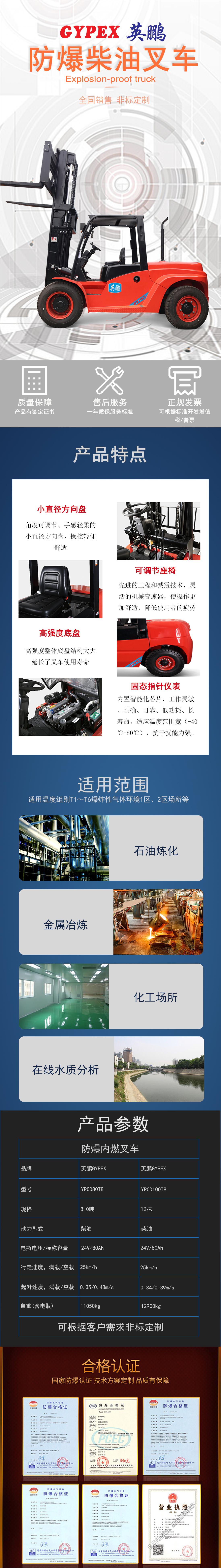 YPCD80 100T8詳情圖.jpg