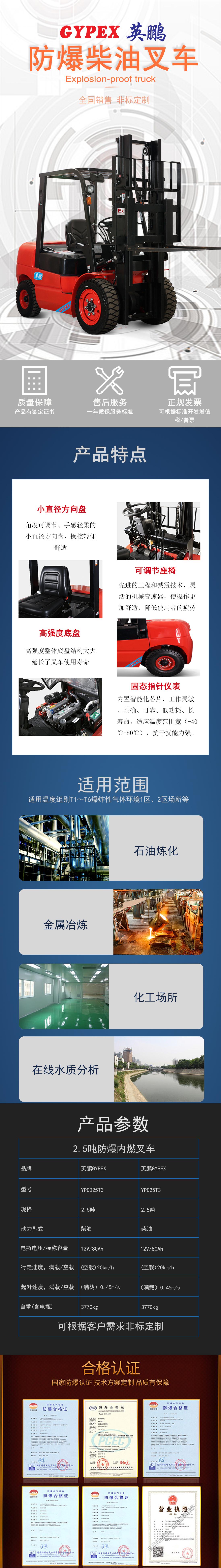 YPCD25T3   YPC25T3詳情圖.jpg